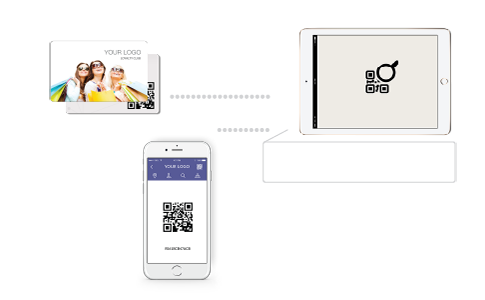 Customer Loyalty Cards and Mobile App